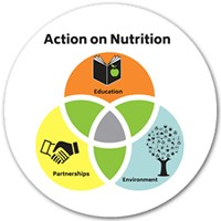 Action on Nutrition